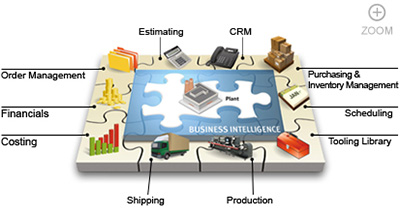 Radius ERP software