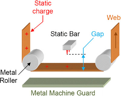 Static Beat Figure 1 December 2012
